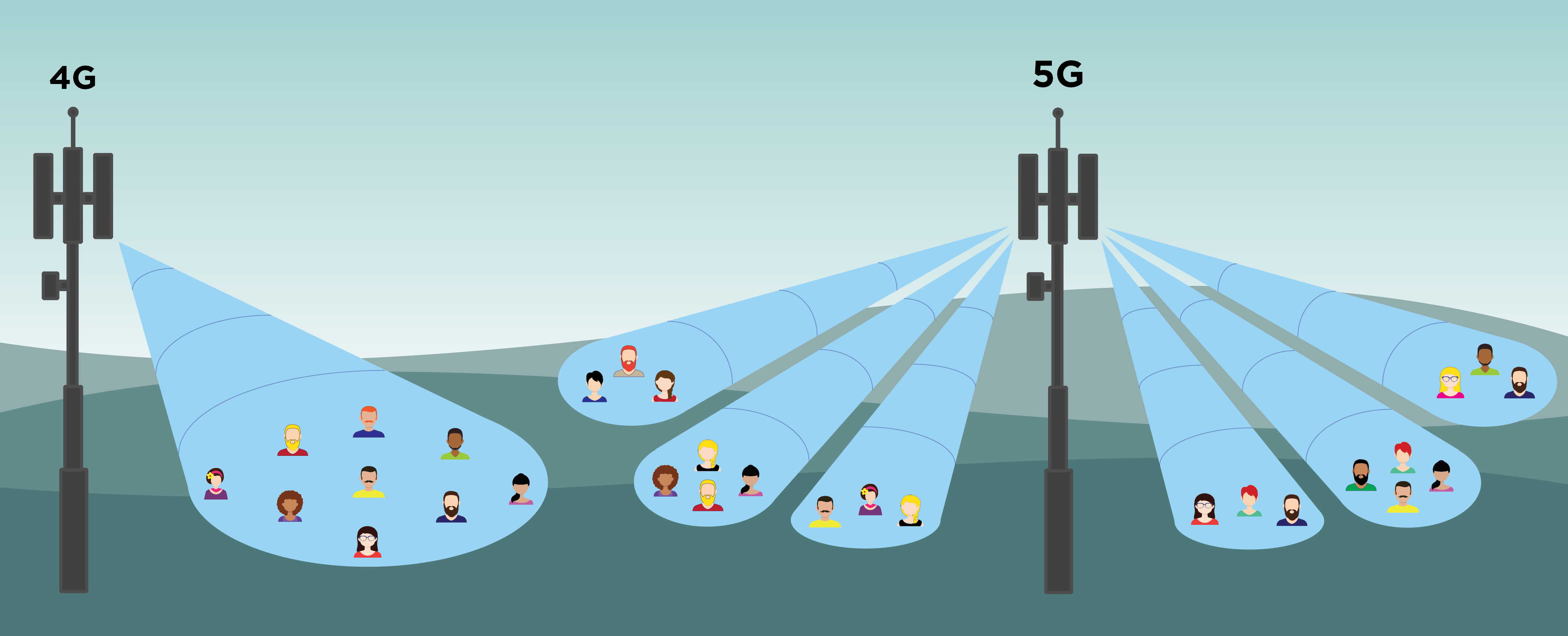 Cell Tower 4G and 5G